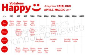 Vodafone Happy come funziona e quali sono i premi