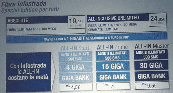 Wind Tre GIGA Bank nuove ALL-IN in arrivo