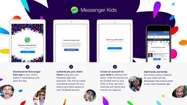 Messenger Kids nuovo servizio di messaging targato Facebook