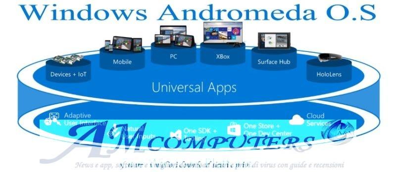 Microsoft sviluppa Andromeda OS un Windows universale e modulare