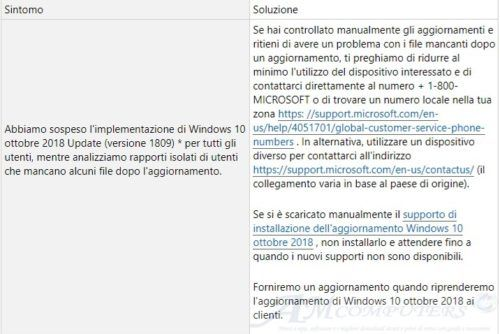 Microsoft sospende la distribuzione Windows 10 October 2018 Update