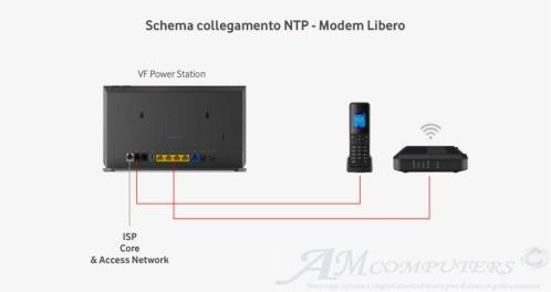 Vodafone i parametri di configurazione per il modem libero