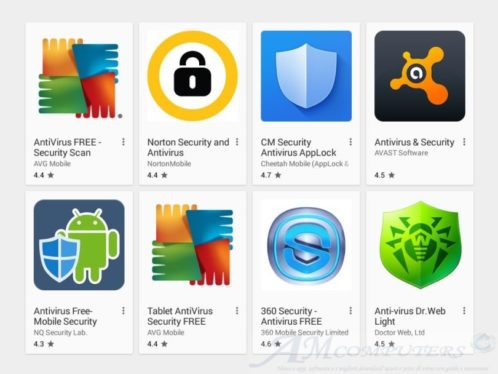 Sistema Android Antivirus inutili secondo AV Comparatives
