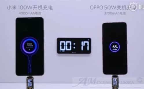 Xiaomi Super Charge Turbo la ricarica a 100W