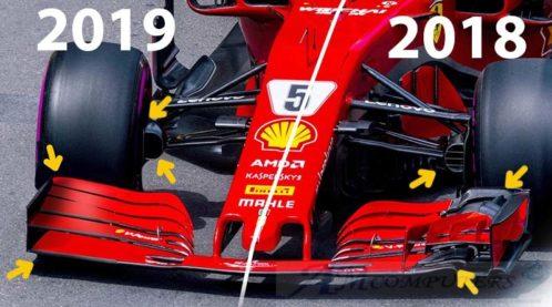 Formula 1 2019 regolamento Ufficiale della Fia