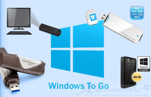 Windows To Go Sistema Operativo in unità esterna