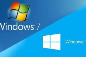 Windows 7 va in Pensione fine supporto da Gennaio 2020